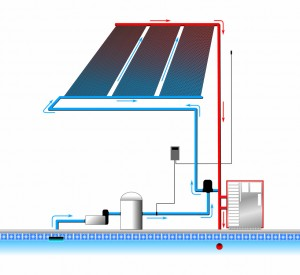 Swimming pool solar heater schematic